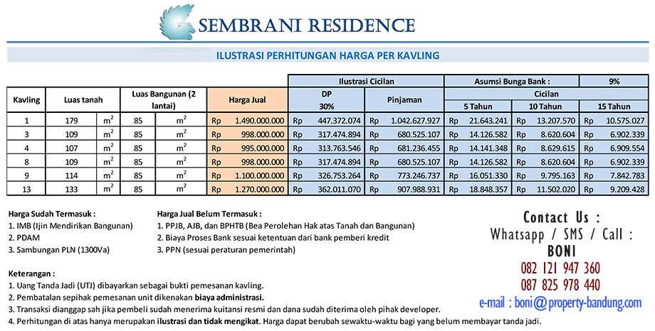 Harga Rumah Perumahan Sembrani Residence Arcamanik Bandung Timur