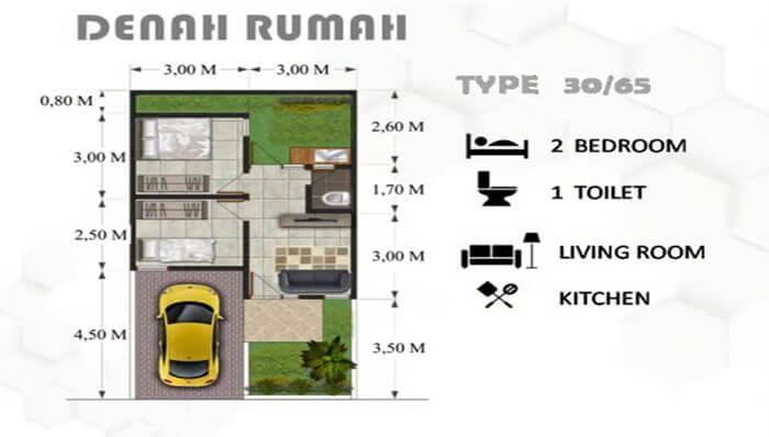 Perumahan Arjasari Eco Living Banjaran Bandung